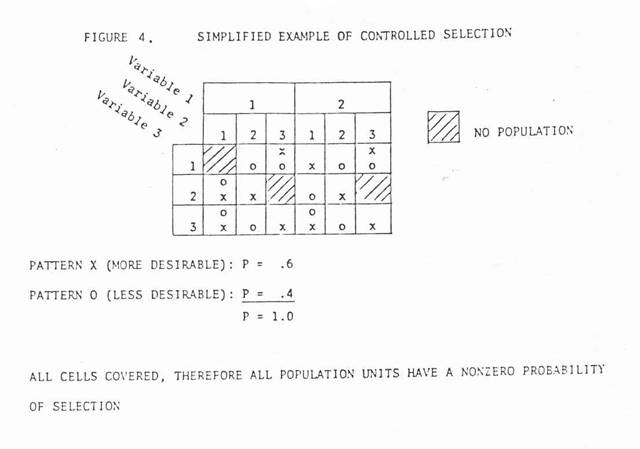 probability and nonprobability sampling designs pdf